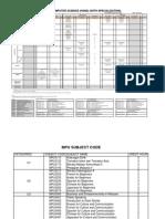 October 2014 Intake Program Structure (CDP)