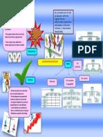 Mapa Mental Departamentalizacion