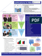 Accredited Qualifications Poster