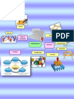Mapa Mental de La Organizacion