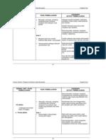 Huraian Suakatan Pelajaran Form 2 (Samb)