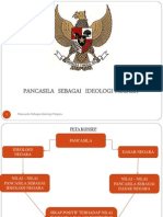 Pancasila Ideologi Negara.