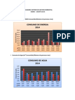 Publicación Indicadores Enero-Agosto 2014