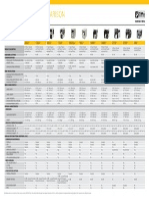 Tabletop Printer Product Matrix (All Printers)