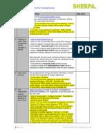 Checklist - New Company Compliance Set Up