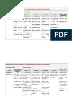 Tabela Matriz_Sessão I_Abel Cruz_DREN_Turma 6
