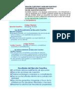 DERECHO TRIBUTARIO - PROCEDIMIENTO DE EJECUCIÓN COACTIVA