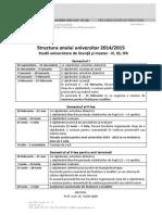 Structura Anului Universitar 2014 2015 Uaic Cuza