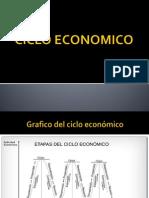 cicloeconomico3-090919202151-phpapp01.pptx