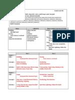 elementary unit plan form