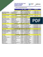 Horarios 6-12 nov 2014.pdf
