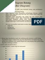 Diagram Batang.pptx