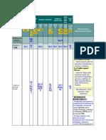 TABLA DE DERECHOS HUMANOS 2.0 Sistema Universal.docx