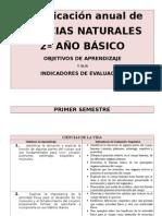 Planificacion Anual Con OA 2º BASICO Cs. Nat