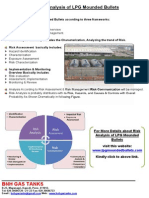 Risk Analysis of LPG Mounded Bullets