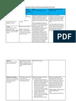 Para Badminton Classification Regulation 2014 (Bahasa Indonesia) From BWF