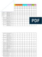 Schedule of Rates, Zone Contracts - General Building Works Bhr