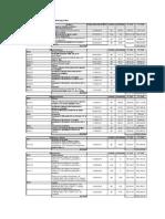 Orçamento Predio Vazio - Marcio