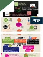 Marketing Modules Summary