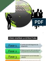 Estructura de Las Remuneraciones Capitulo4 2014 (1)