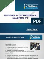 Presentacioncongreso Nacional de Auditoria.ppt