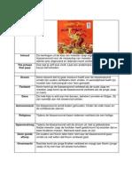 242998981-Scene-plan-Drama-1-1-1.pdf