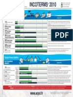 Affiche_incoterms Icc 2010