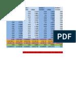 Datos Practica 5 Labo Fisica