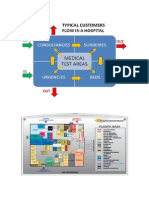 Áreas Del Hospital