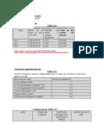 ESTUDIO FINANCIERO FEP