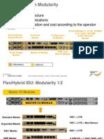 FlexiHybrid Modules