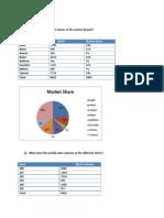 Data Analysis for Modeling