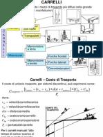 CARRELLI 1.ppt