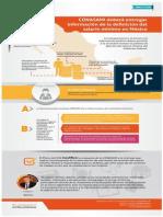 Infografía de recurso vs. @conasami_tw sobre la definición del #salariomínimo en México