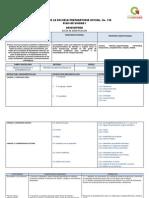PLANEACION PROYECTOS INST, 2.docx