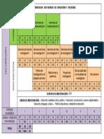 doctorado_educacion_sociedad UNISALLE.pdf