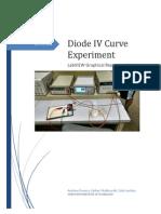 iv curve lab