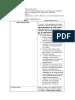 Cuadros Comparativos Economia Politica Del Examen