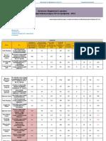 Kachestvopriema Profili Budget 2014