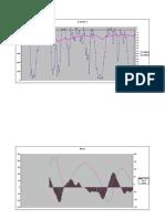 Nifty Technical Analysis