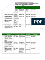 2014-1106 List A MOUs Status Matrix.doc