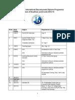 IByr2Schedule2012-14
