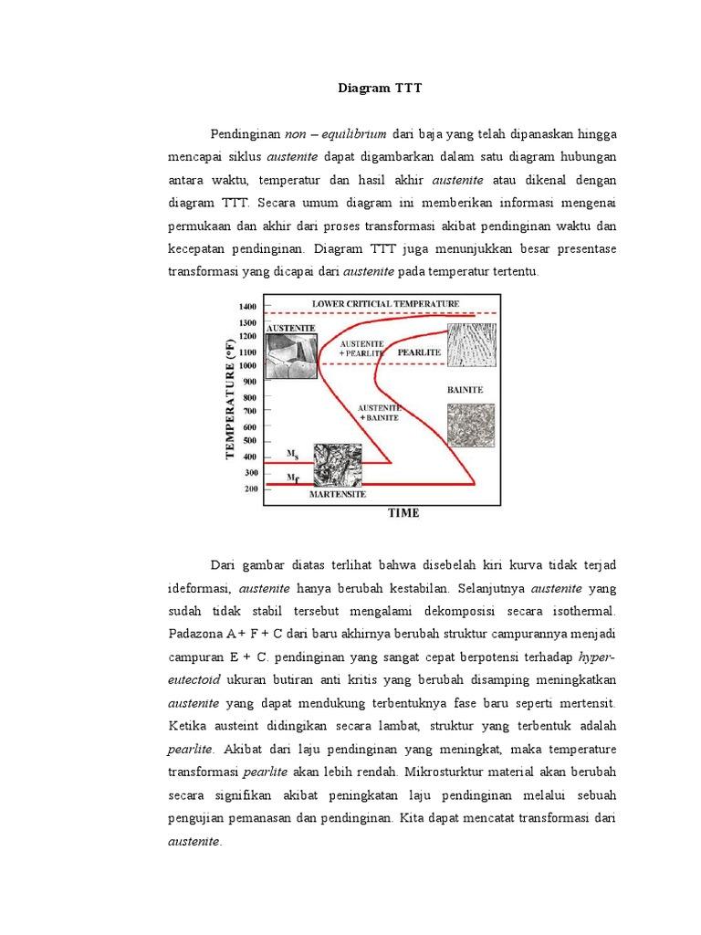 Diagram ttt 1529601815v1 ccuart Gallery
