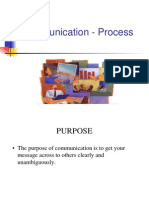 2 Process Communication