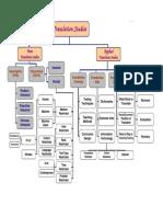 Holmes Map of Translation Studies