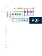 Shorthand Configurations