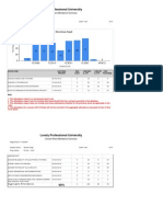 r Pt Course Wise Attendance Summary New