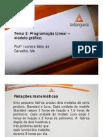 A2_ADM8_Pesquisa_Operacional_Teleaula_3_Tema_3.pdf