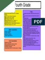 fourth grade curriculum map