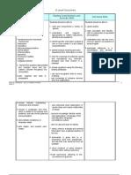 English - Final Spn21- Year 11 Scheme
